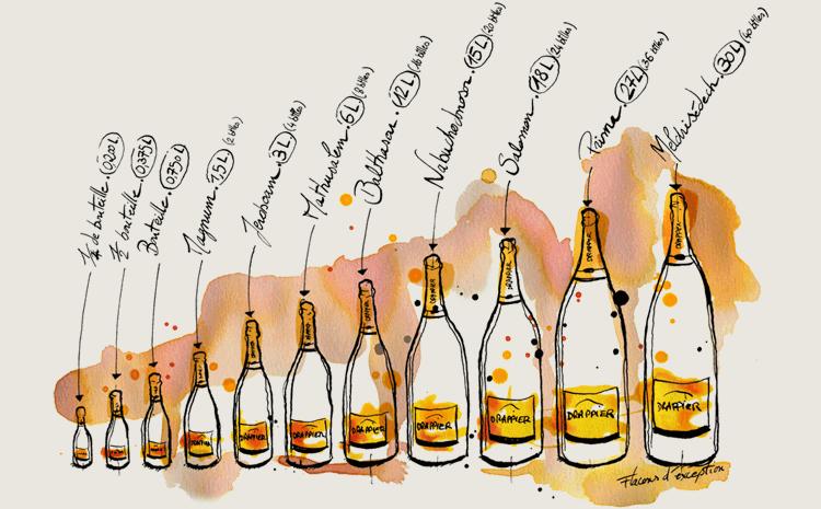 Champagner-flaschen Sind